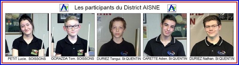 Championnats de France Cadets participants District .jpg