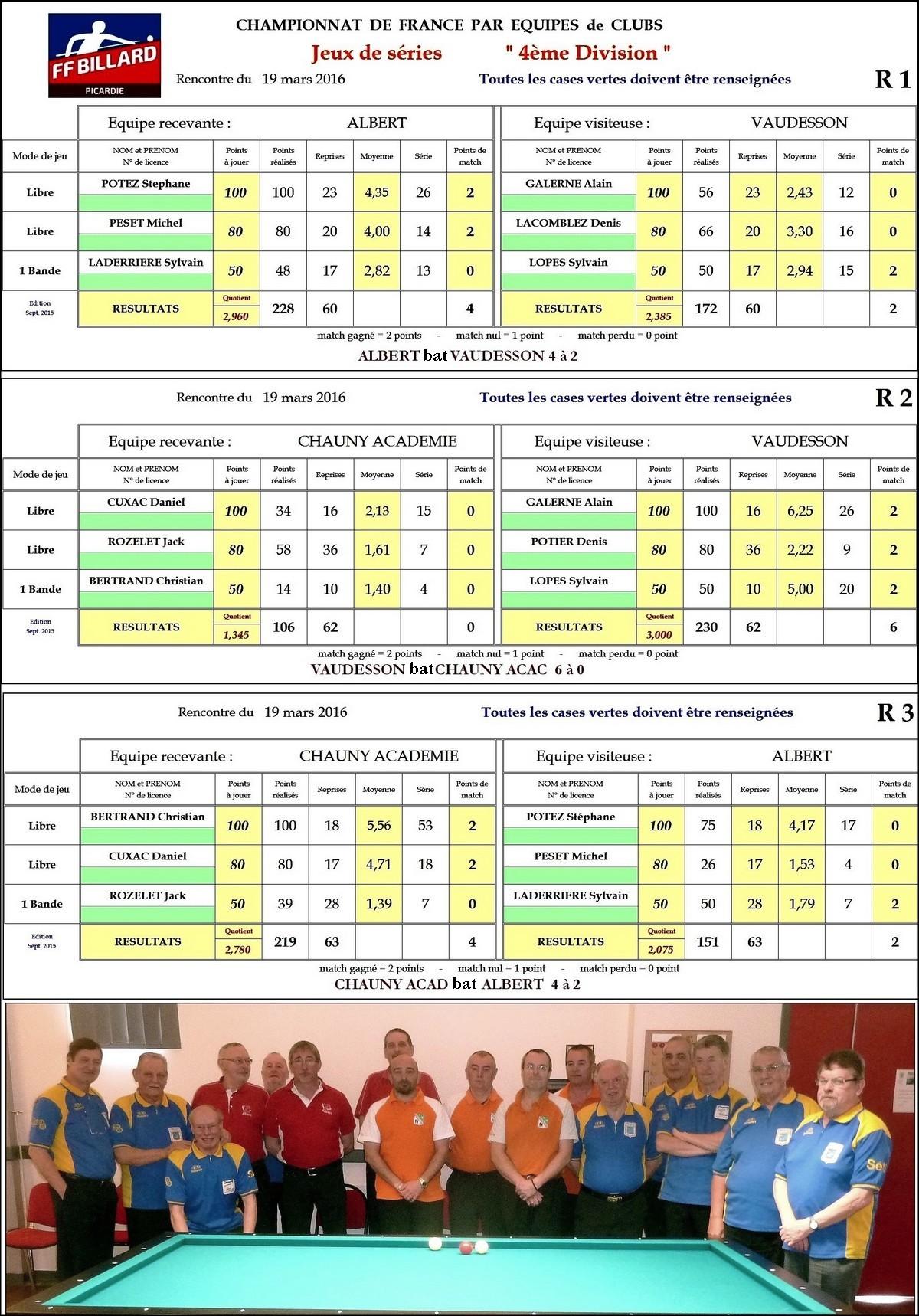 Site de rencontre classement 2015
